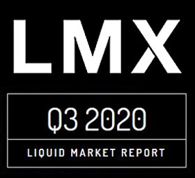 Latest Liquid Domains Market Report from GGRG.com Shows Jump in Both Public and Private Sales