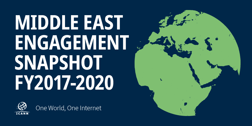 The Middle East Engagement Journey