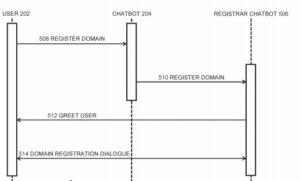 Verisign gets patent for domain name suggestion/registration via chatbot